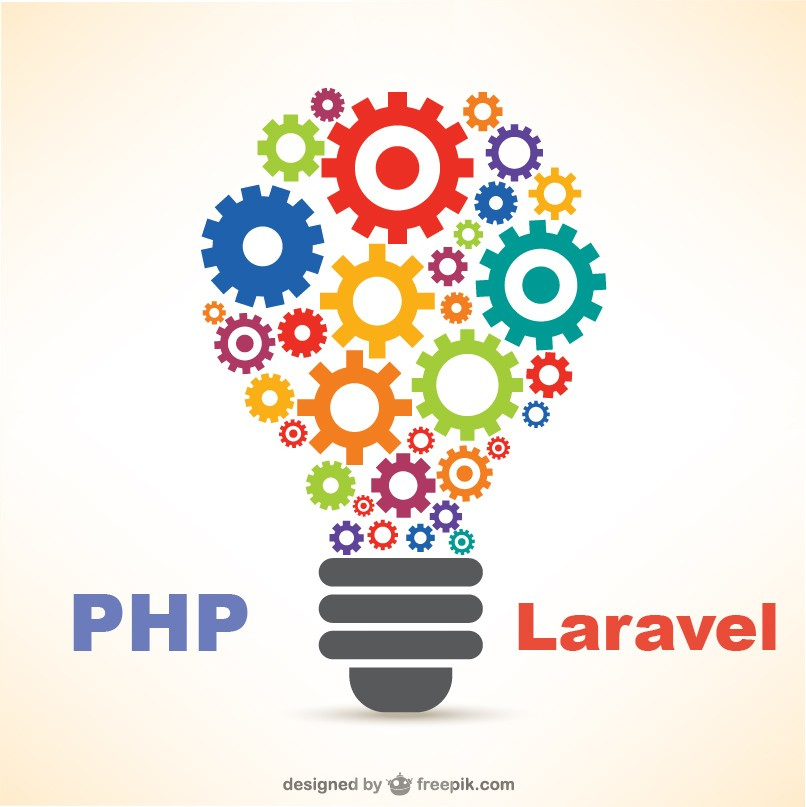 How to organize your project with PHP and Laravel to get the best structure in MVC pattern